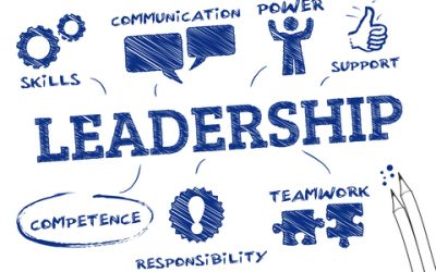 What Do You Believe About Leadership? Leadership Exercises Series