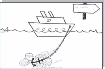 Great Peer Leadership Activities For It Pros: The Speed Boat (1 Of 2)